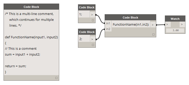 everything-about-code-block-cbn11